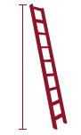 Vertikal höjd (m)